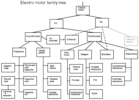 lessons in electric circuits  volume ii ac  chapter 13