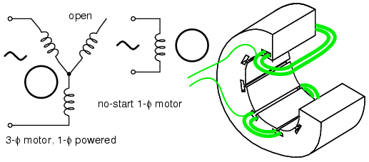 Lessons in electric circuits volume ii ac chapter 13 single phase induction motors swarovskicordoba Image collections