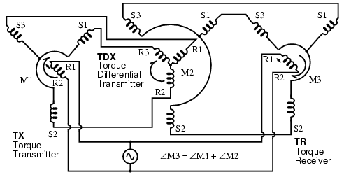 02498 lessons in electric circuits volume ii (ac) chapter 13 twisted pair symbol wiring diagram at gsmx.co