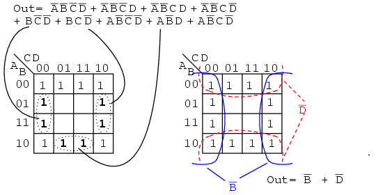 Lessons in electric circuits volume iv digital chapter 8 the six product terms of four boolean variables map in the usual manner above as single cells the three boolean variable terms three each map as cell ccuart Images