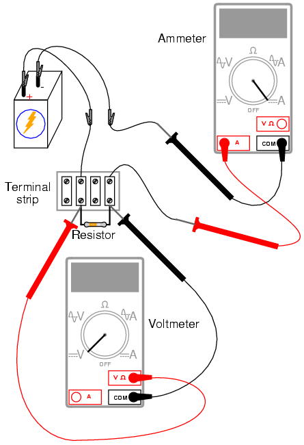 series circuits practical problems A bbc bitesize secondary school revision resource for higher physics on  resistors: series and parallel circuits, voltage dividers, wheatstone bridge.