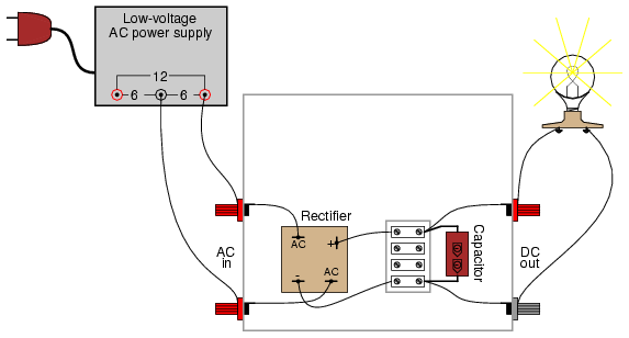 Lessons in electric circuits volume vi experiments chapter 5 re measure the ripple voltage present between the rectifierfilter units dc out terminals with a heavy load the filter capacitor becomes discharged ccuart Image collections